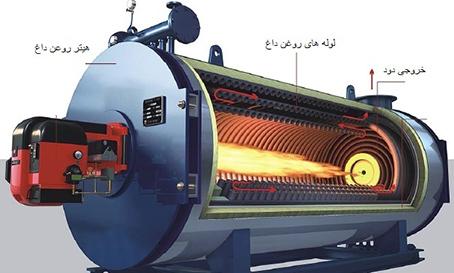 بویلر روغن داغ چیست